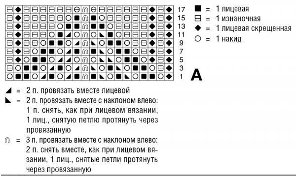 5591840_Ajyrnoe_plate2a (600x358, 82Kb)