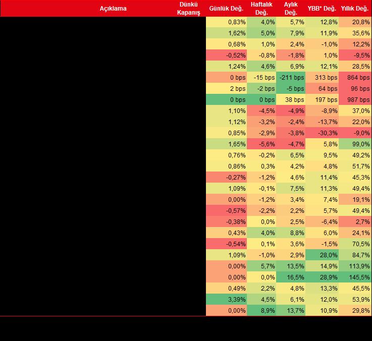 Cuma günü S&P500 endeksi %1,1 oranında değer kazandı ÇağrıMerkezin