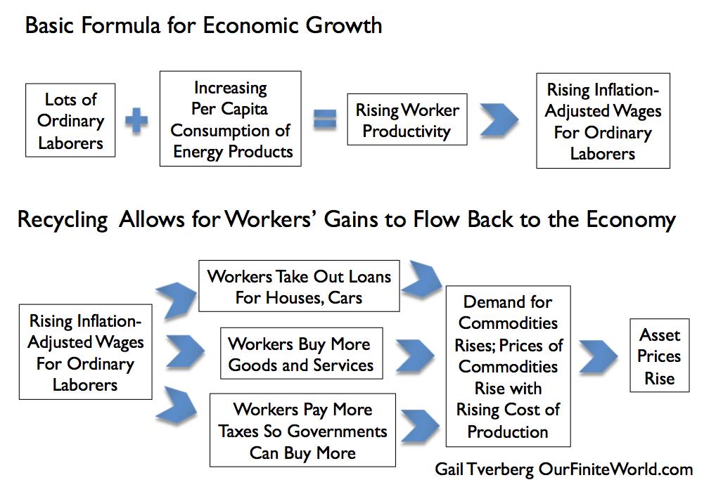 Figure 4. Commentaire Fonctionne la growth économique, si la Complexité accumulez pas géniques nir.