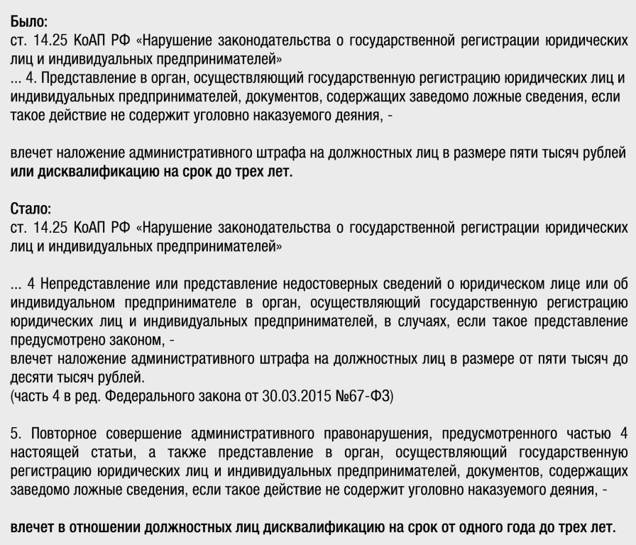Регистрация компании по фиктивному адресу влечет дисквалификацию директора юридическое лицо управляющая компания суд Помощь адвоката КоАП аренда помещений