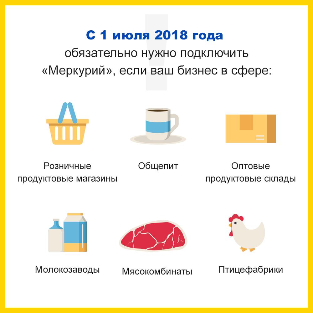 С 1 июля 2018 года обязательно нужно подключить «Меркурий», если ваш бизнес в сфере: Общепит, Розничные продуктовые магазины, Оптовые продуктовые склады, Молокозаводы, Мясокомбинаты, Птицефабрики