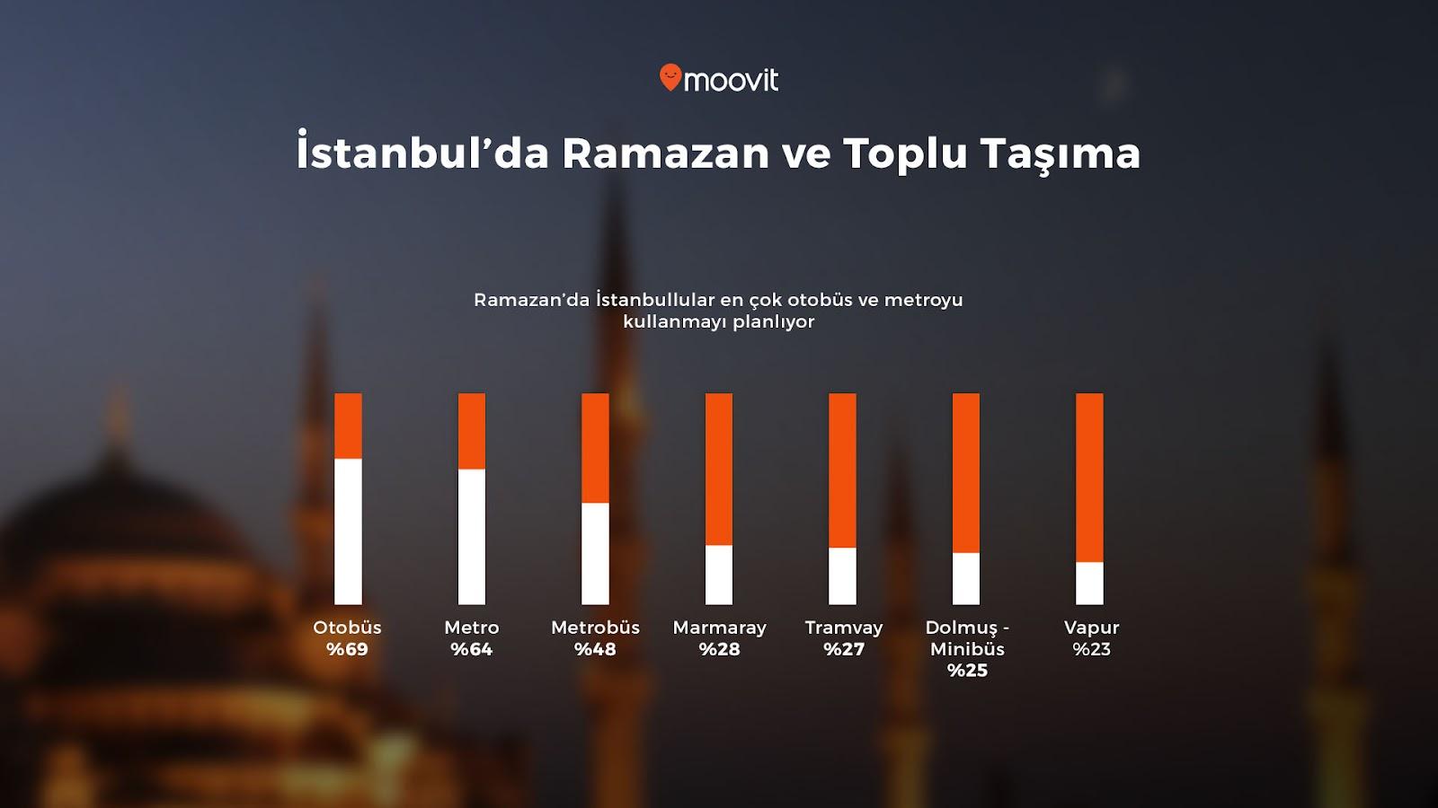 Ramazan_survey_2.jpg