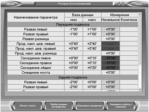 Техно Вектор Инфра: особенности измерений