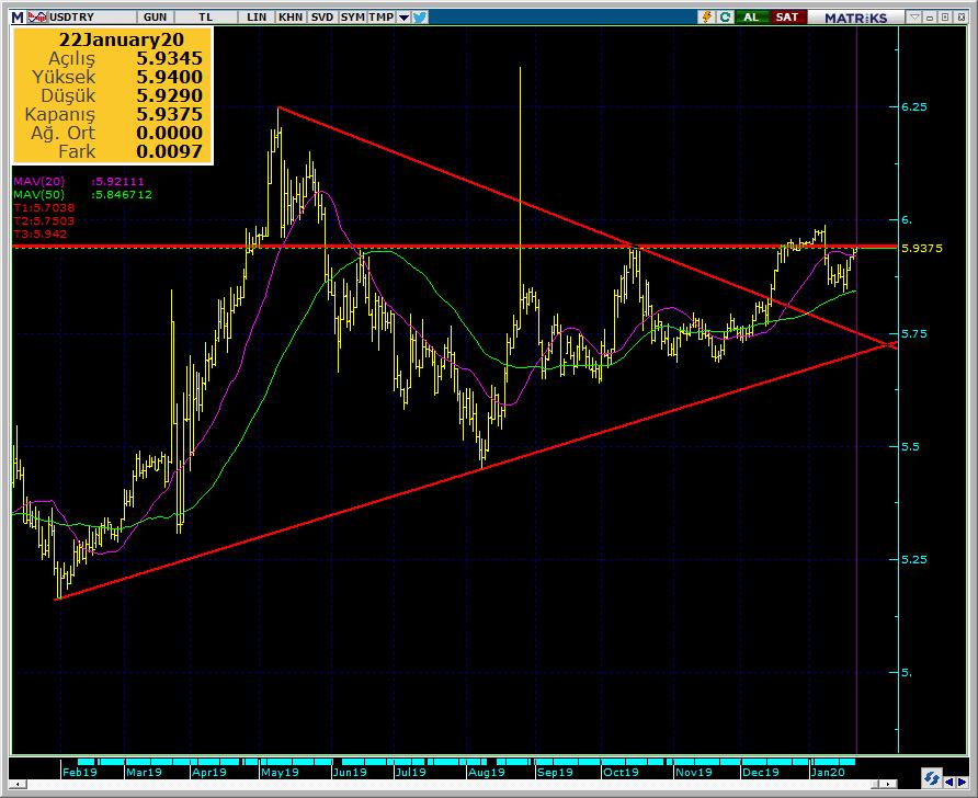 Global piyasalar salgın nedeniyle karışık seyrediyor...