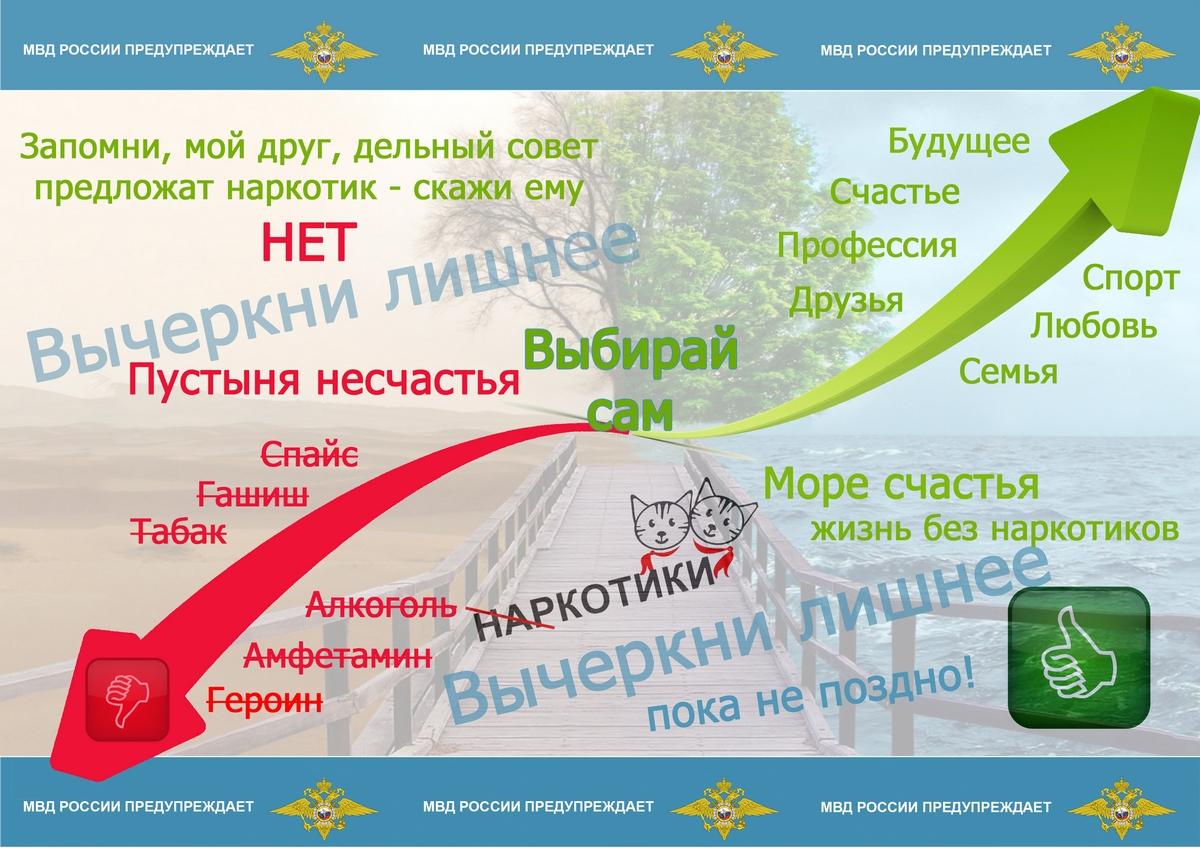 pamyatka_GUNK_detyam_uzhato.jpg