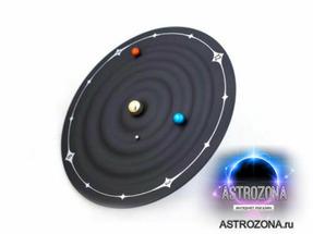 Часы «Солнечная система»