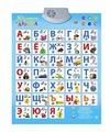 Рыжий кот Звуковой плакат. Говорящая азбука, арт. Зп-6517