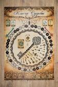Коучинговая игра «Ключи судьбы»