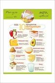 """Магнит Простые Предметы на холодильник для снижения веса """"Укращение голода"""""""