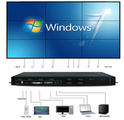Контроллер видеостены - AVE HDVW 9 (3x3,2x3,3x2,4x1,4x2,1x4,2x4)