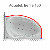 Карниз для ванны Aquatek Бетта 150х95 (Акватек Бетта)
