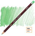 Набор карандашей Derwent