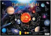Плакат Дрофа-Медиа Солнечная система