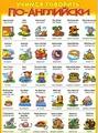 Плакат Дрофа-Медиа Учимся говорить по-английски