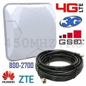 Мультистандартная панельная направленная универсальная Антенна 3G / 4G LTE / GSM, 9-14 дБ (800-2700 МГц)