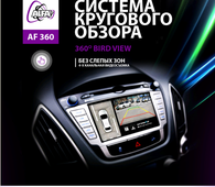 ALFA AF360 - система кругового обзора