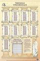Плакат Маленький гений Таблица умножения