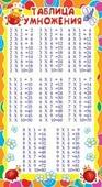 Плакат Творческий Центр СФЕРА Таблица умножения