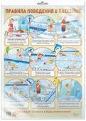 """Демонстрационный плакат """"Правила поведения в бассейне"""""""