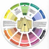 Цветовой круг Иттена, d=20 см