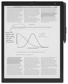 Электронная книга Sony DPT-RP1