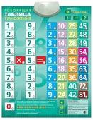 Электронный плакат Знаток Говорящая таблица умножения PL-03-UM