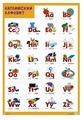 Плакат Мозаика-Синтез Английский алфавит
