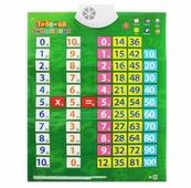 Электронный плакат Рыжий кот Таблица умножения