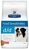 Корм для собак Hill's Prescription Diet Food Sensitivities d/d Salmon&Rice