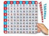 Плакат Лерман Шпаргалки для мамы. Таблица умножения 5-10 лет