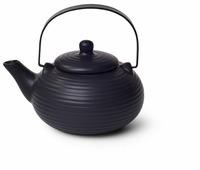 Fissman Заварочный чайник с ситечком 9350 750 мл
