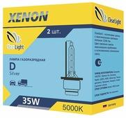 Лампа автомобильная ксеноновая ClearLight D2S 500-SVR 2 шт.