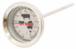 Термометр Fissman 0301