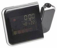Термометр REXANT 70-0552