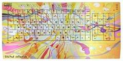 Клавиатура CBR Picture Keyboard Splashes Yellow-Pink USB