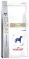 Корм для собак Royal Canin Fibre Response FR23 при болезнях ЖКТ