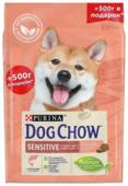Корм для собак DOG CHOW для здоровья кожи и шерсти, лосось