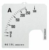 Шкалы измерения для установки ABB 2CSG123128R5011