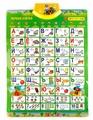 Электронный плакат Умка Первая азбука с крокодилом Геной и Чебурашкой