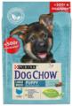 Корм для щенков DOG CHOW индейка (для крупных пород)