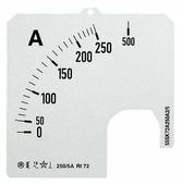 Шкалы измерения для установки ABB 2CSG122399R5011