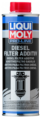 LIQUI MOLY Pro-Line Diesel Filter Additive