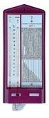 Гигрометр Термоприбор ВИТ-1