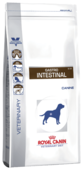 Корм для собак Royal Canin Gastro Intestinal GI25 при болезнях ЖКТ