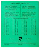 Коврик CBR CMP 024 Arithmetic