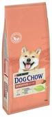 Корм для собак Dog Chow Sensitive полнорационный