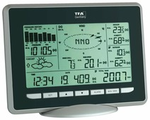 Метеостанция TFA 351099.IT Primus