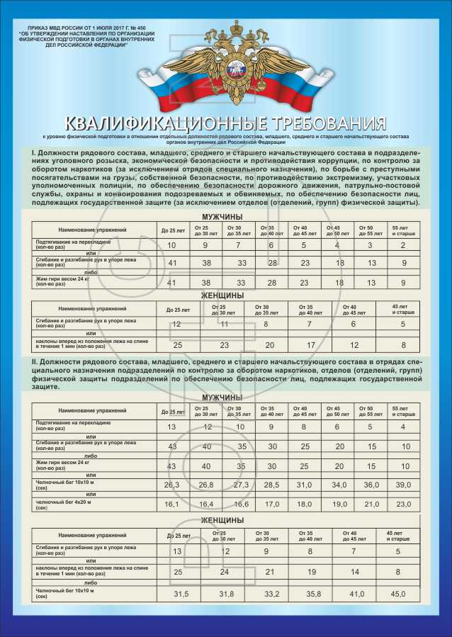 Normotivy_po_fizicheskoi_podgotovke_78h1